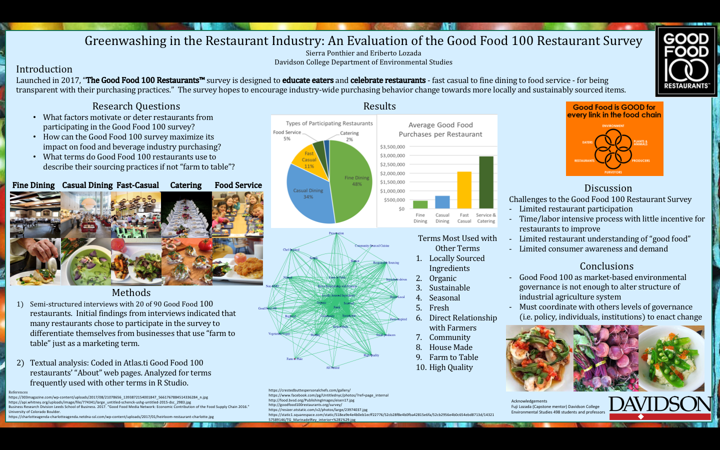 Thesis Research: Evaluating the Good Food 100 Restaurant Survey